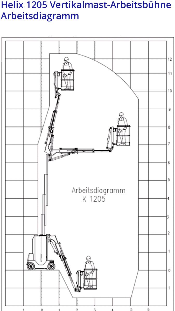 HEMATEC Industry K-1205